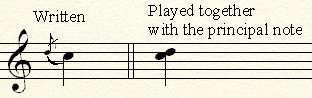 Acciaccatura played together with a principal note
