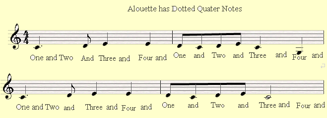The value of a Dotted Quarter Note.
