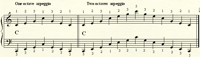 An arpeggio on a C major chord.