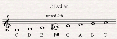 C Lyadian is create by raising the 4th note of C major