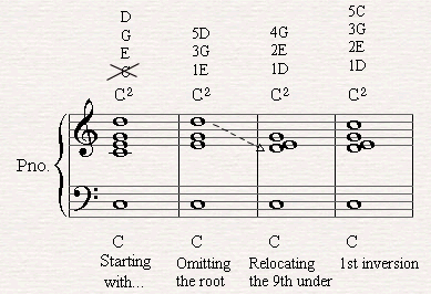 Blending the 2nd note in the chord and adding later the root note on top of the chord.