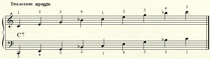 An arpeggio on a C7 chord.