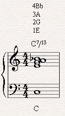 Blending the 13th note inside the chord.