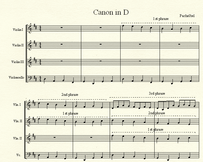 Canon in D - The Beginning