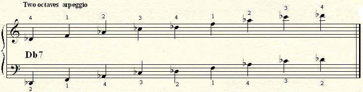 An arpeggio on a Db7 chord.