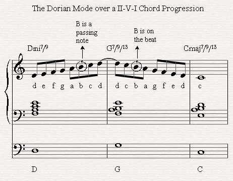 An example of how to play the Dorian Mode over a II-V-I chord progression.