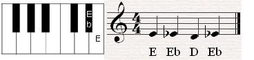 E Flat
