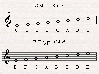 E phrygian is based on a C major scale