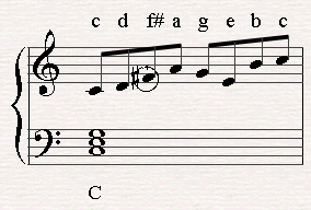 Replacing F with F sharp to avoid the clash between E and F (creating the Lydian mode).