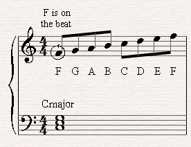 A C major scale played over a C major Chord this time starting from F