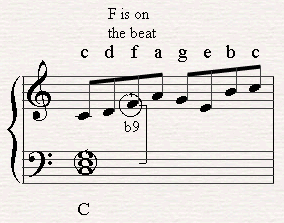 A melodic line in C major with F on the beat when a Chor is being played.