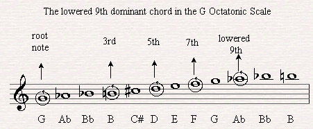 buiding a G7/b9 from the Octatonic scale