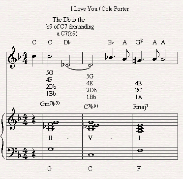 In I Love You by Cole Porter the melody is playing the lowered 9th as we play the dominant chord so we must play a b9th chord.