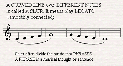 Legato is indicated by a slur over or under the note heads.