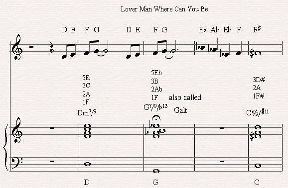 A II-V-I chord progression with the D7/#9 deriving from the altered scale.