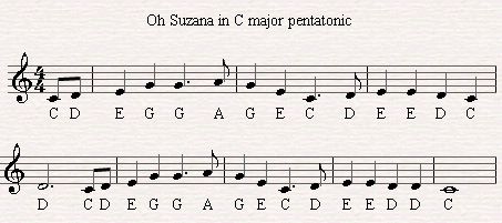 Oh suzana In C major Pentatonic scale.