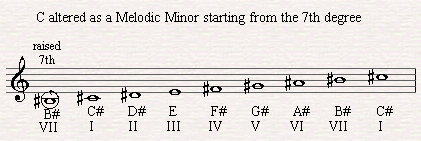 Playing the altered scale as the 7th degree of a melodic minor scale.