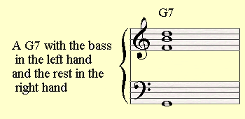 Playing G7 with the bass in the left hand and the chord in the right hand