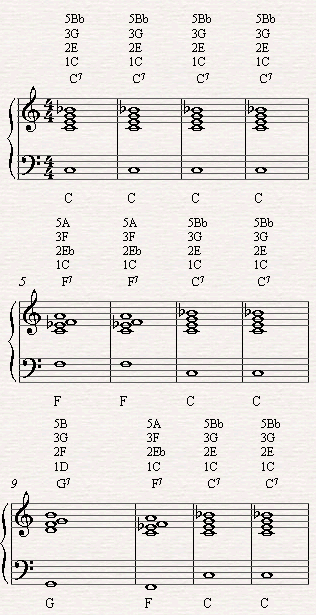 the 12 bar blues with seventh chords