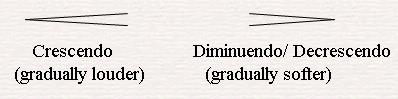 Crescendo and Decrescendo/ Diminuendo - Dynamics Music Signs.