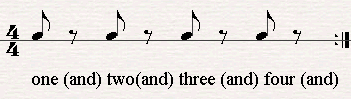 Patterns of Rhythm with Eighth Notes