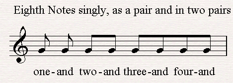Eighth Notes in different variations (singly, as a pair or connected.)