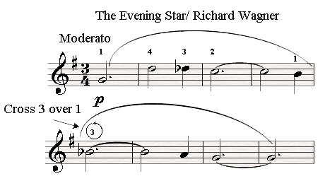 Crossing 3 over 1 in The Evening Star by Richard Wagner.