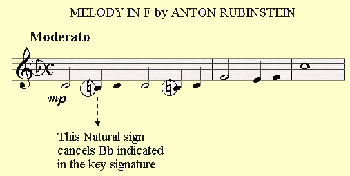 A Natural Sign in Melodi in F by Anton Rubinstein.