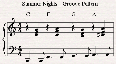 Grease Summer Nights Groove