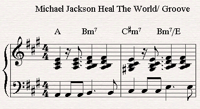 Michael Jackson Heal The World Groove