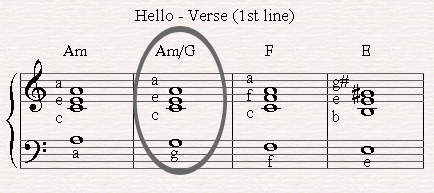 An example of a slash chord in the song Hello by Lionel Richie.