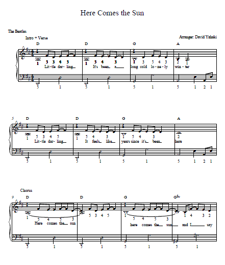 Here Comes The Sun Piano Tab