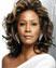I look to You Piano Tutorial Whitney Houston