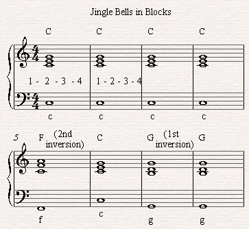 Playing Jingle Bells with Block Chords