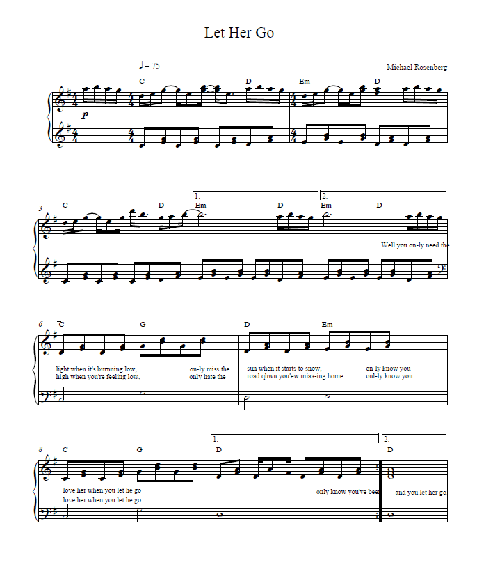 Let Her Go Sheet Music And Piano Tutorial