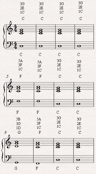 A basic blues scheme