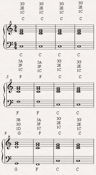 A basic blues scheme