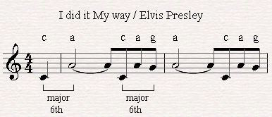 A melodic major sixth in the I did it my way.