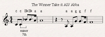 A melodic minor seventh in The winner take it all (Abba).