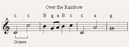 A melodic perfect octave in Somewhere over the rainbow (The wizard of Oz).