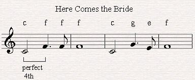 A melodic perfect fourth in Here comes the bride.