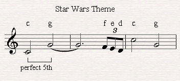 A melodic perfect fifth in Star wars musical theme.
