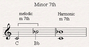 A melodic and harmonic minor seventh.