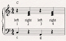 A common pop piano groove.
