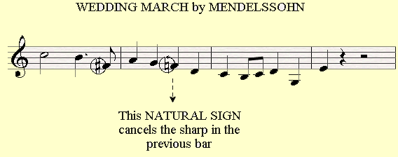 A Natural Sign in Wedding march by Mendelssohn.