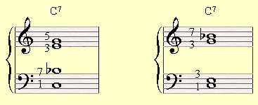 Two ways to creat shell voicings out of C major seventh