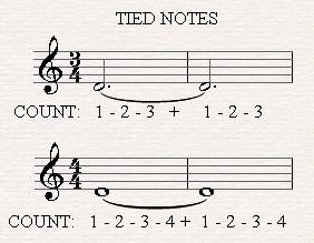 Tied Notes