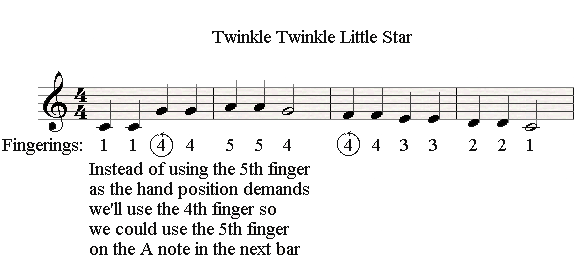 streching finges in twinkle twinkle little star
