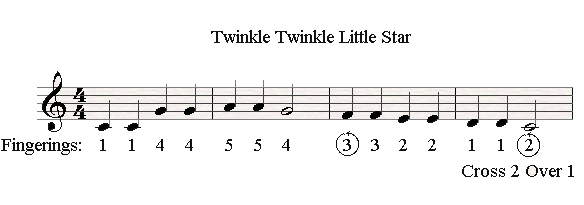 Performing a cross over in Twinkle Twinkle.