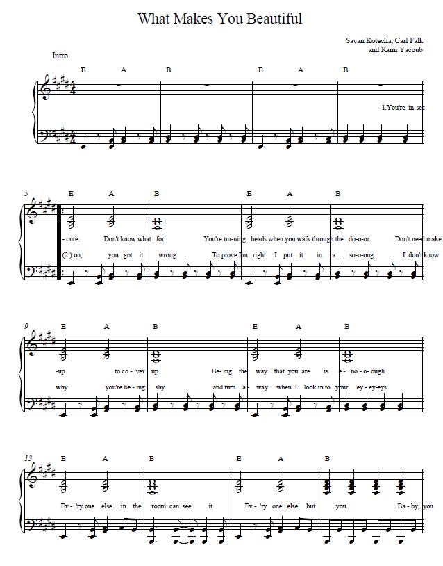 What Makes You Beautiful Piano Sheet